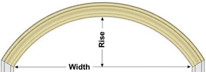 how to measure for flexible moulding