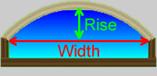 Width and Rise